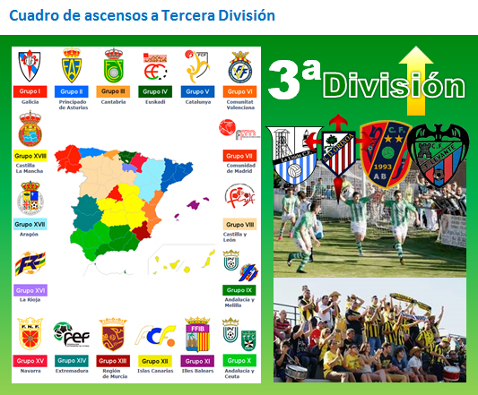 Ascensos Tercera Division 2013