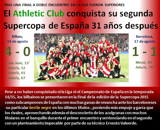 Athletic Club Campeon Supercopa 2015