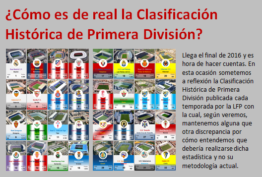 Como es de real la clasificacion historica de Primera Division