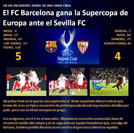 Barcelona gana supercopa europa