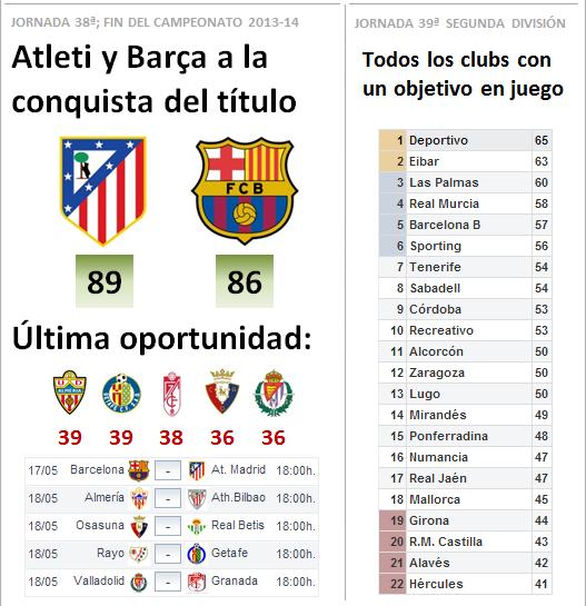 Jornada 38 Fin Campeonato Liga