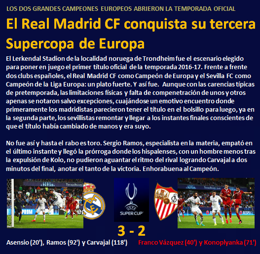 noticia Real Madrid conquista tercera Supercopa Europa