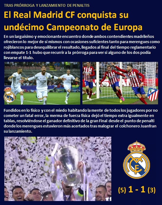 noticia Real Madrid consquita undecima