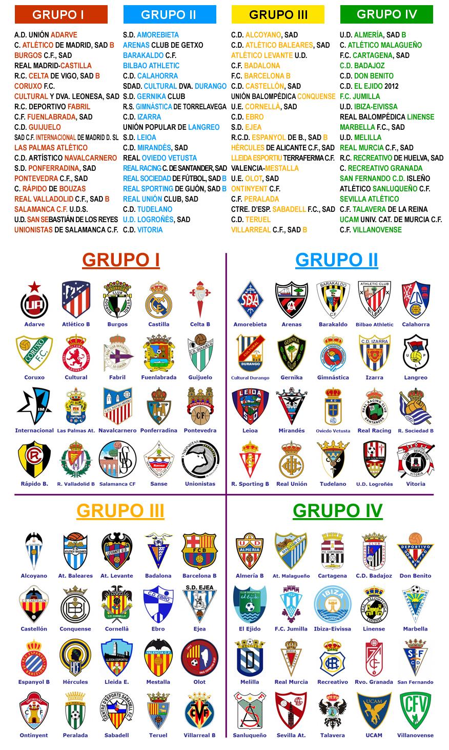 Segunda División B :: La Futbolteca. Enciclopedia del Fútbol Español