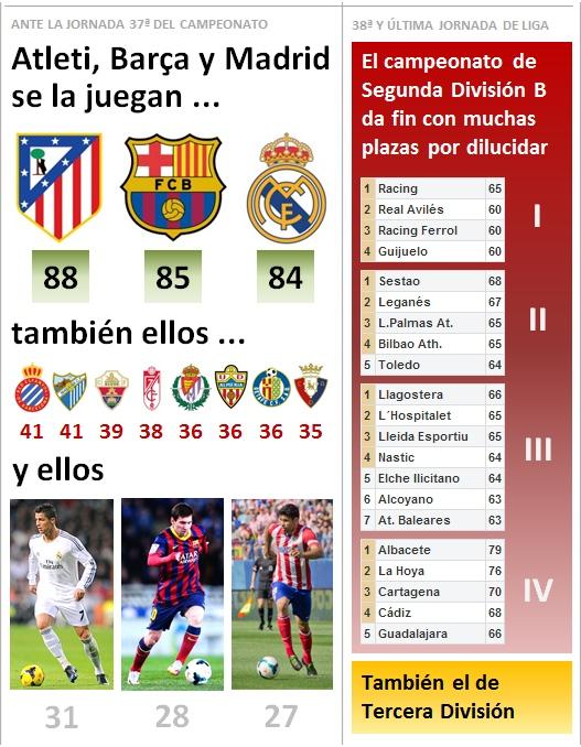 jornada 37 Liga