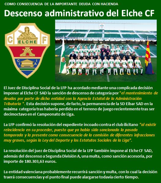 Descenso administrativo Elche CF
