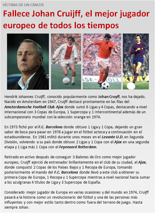 noticia Fallece Johan Cruyff