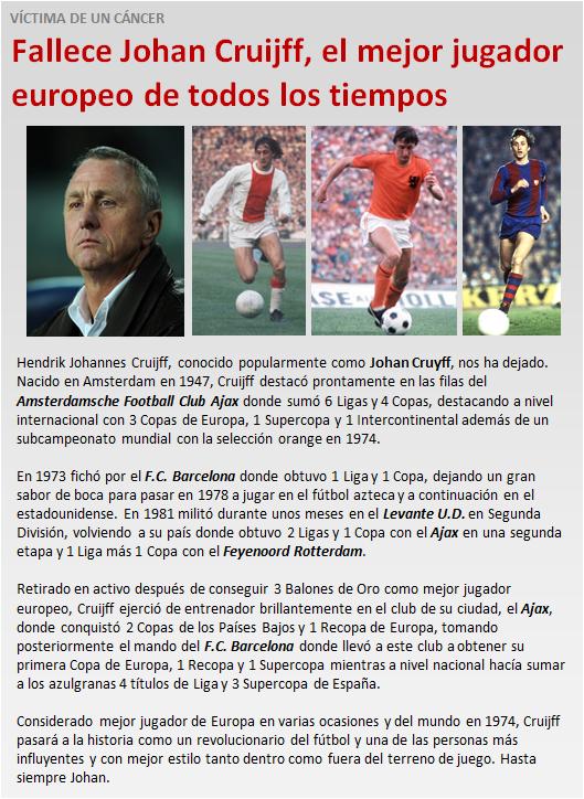 noticia Fallece Johan Cruyff