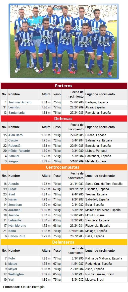 Plantilla SD Ponferradina 2012-2013