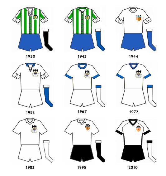uniformes Valencia Mestalla
