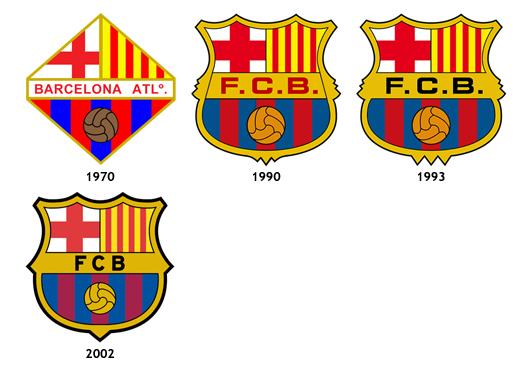 escudos FC Barcelona B