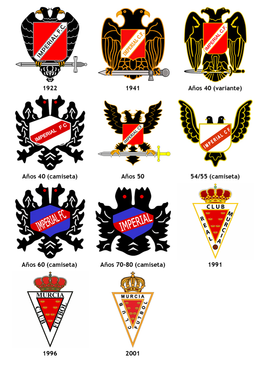 escudos Real Murcia Imperial