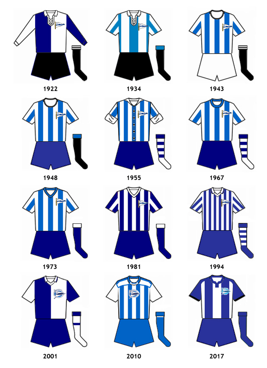 uniformes Deportivo Alaves