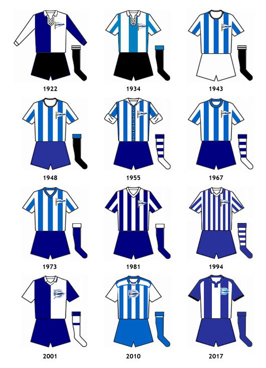 uniformes Deportivo Alaves