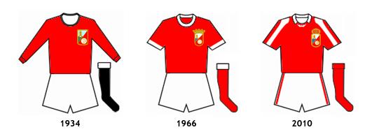 uniformes RSD Alcala