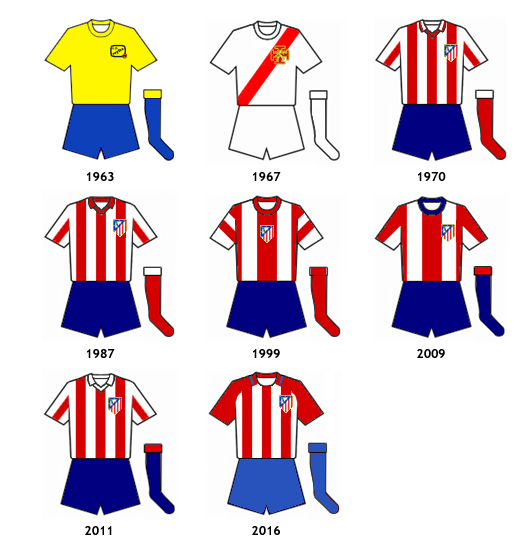 uniformes Club Atletico de Madrid B