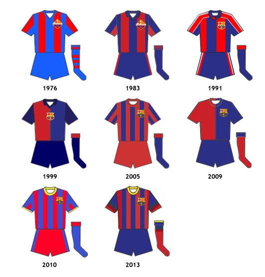 uniformes FC Barcelona B