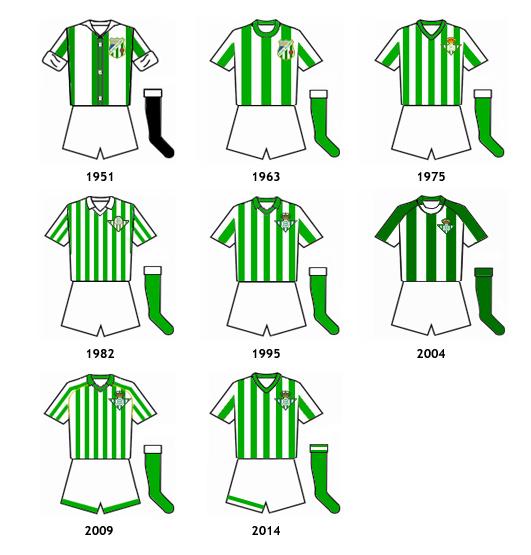 uniformes Betis Deportivo Balompie