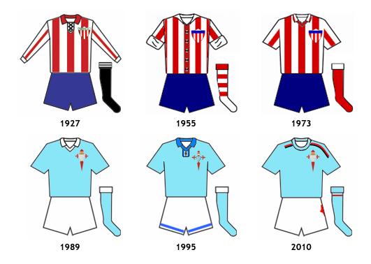 uniformes RC Celta Vigo B