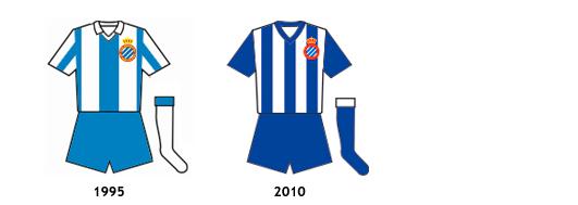 uniformes RCD Espanyol Barcelona B