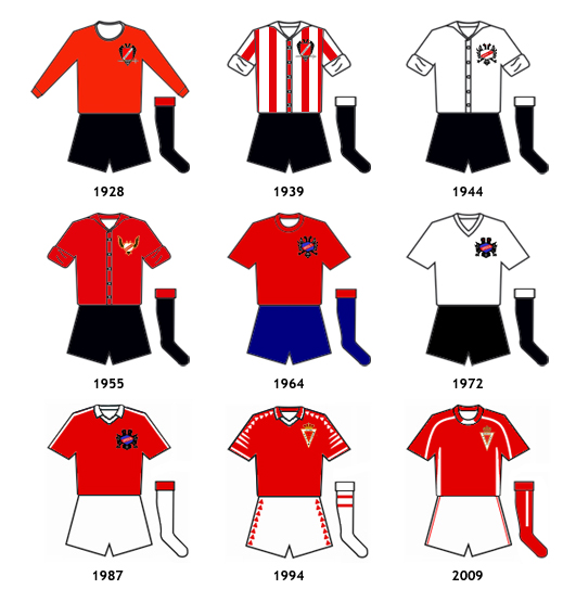 uniformes Real Murcia Imperial