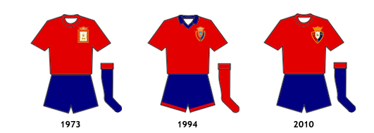 uniformes Club Atletico Osasuna B