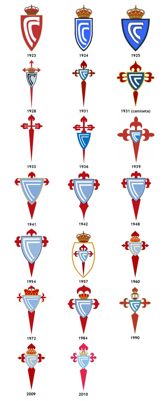 escudos RC Celta Vigo