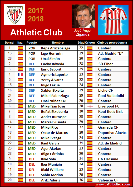 plantilla athletic club 2017-2018