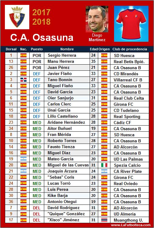 plantilla club atletico osasuna 2017-2018