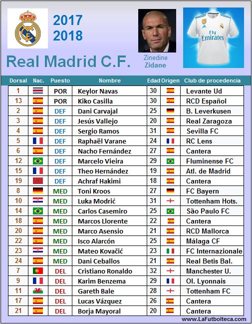 escudo futbol real madrid cf la futbolteca