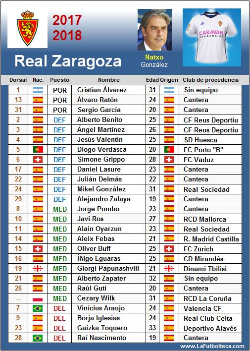 plantilla real zaragoza 2017-2018