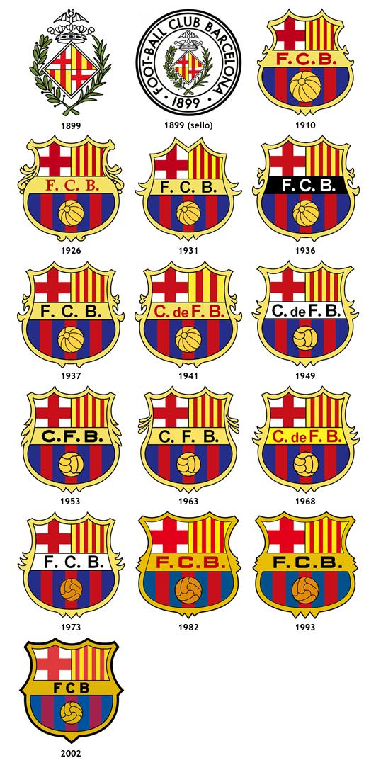 Fútbol Club Barcelona La Futbolteca Enciclopedia Del Fútbol Español