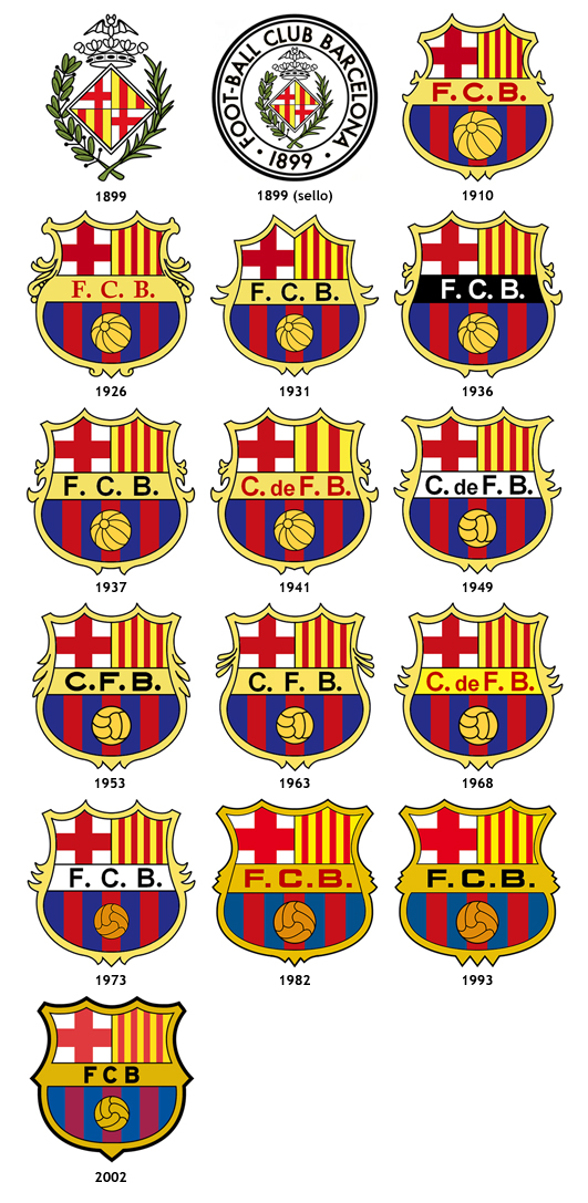 escudos FC Barcelona