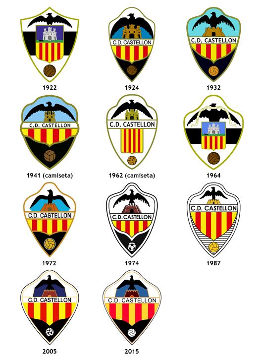escudos CD Castellon