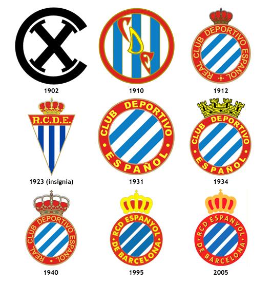 escudos RCD Espanyol Barcelona