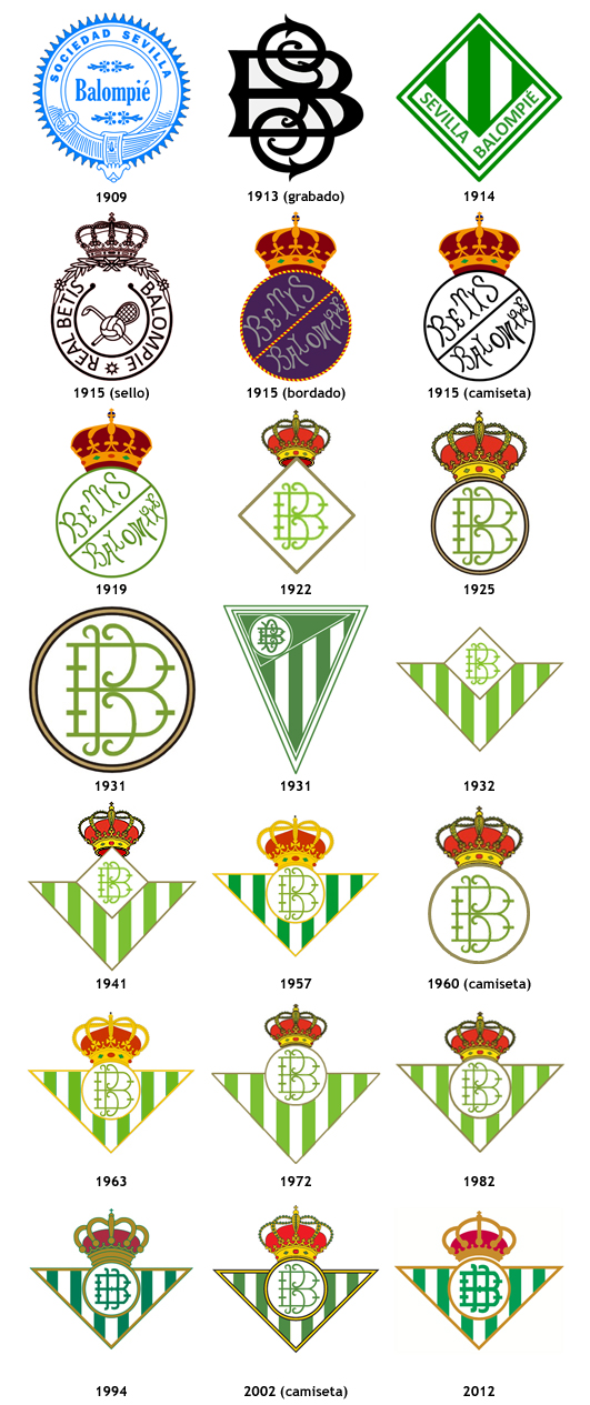 escudos Real Betis Balompie