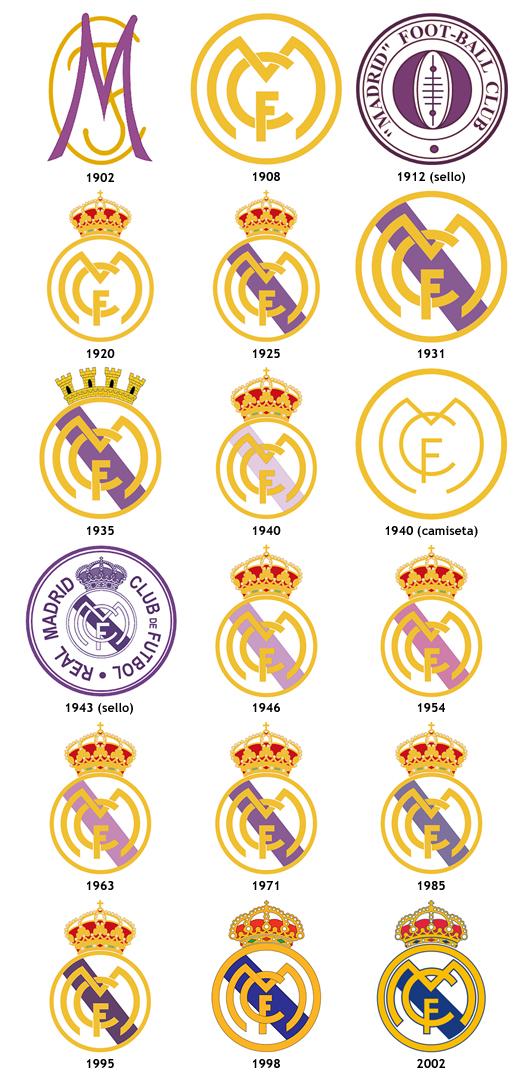 escudos Real Madrid CF