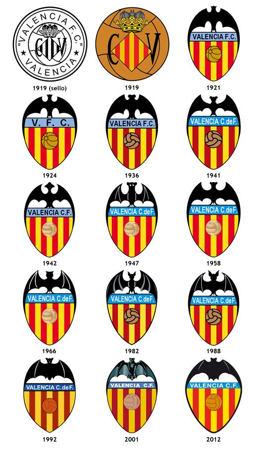 escudos Valencia CF