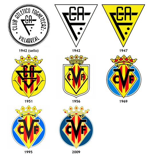 escudos Villarreal CF
