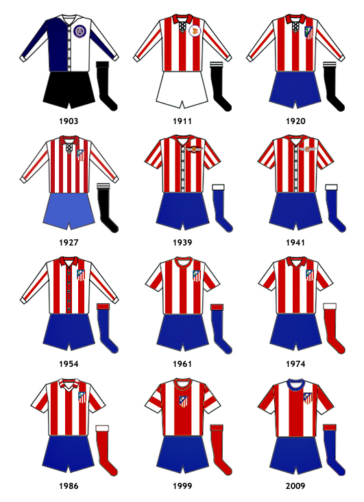 uniformes Club Atletico Madrid