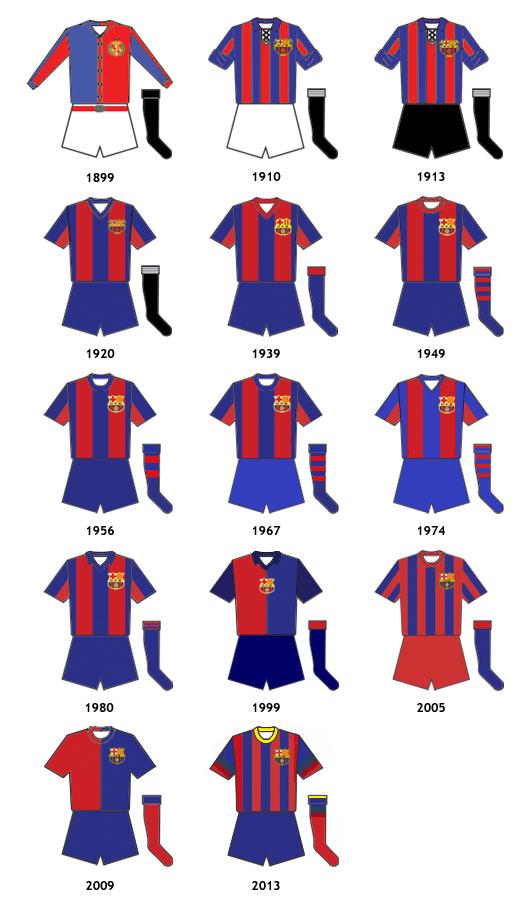 uniformes FC Barcelona