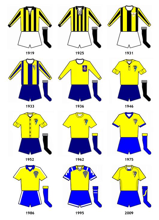 uniformes Cadiz CF