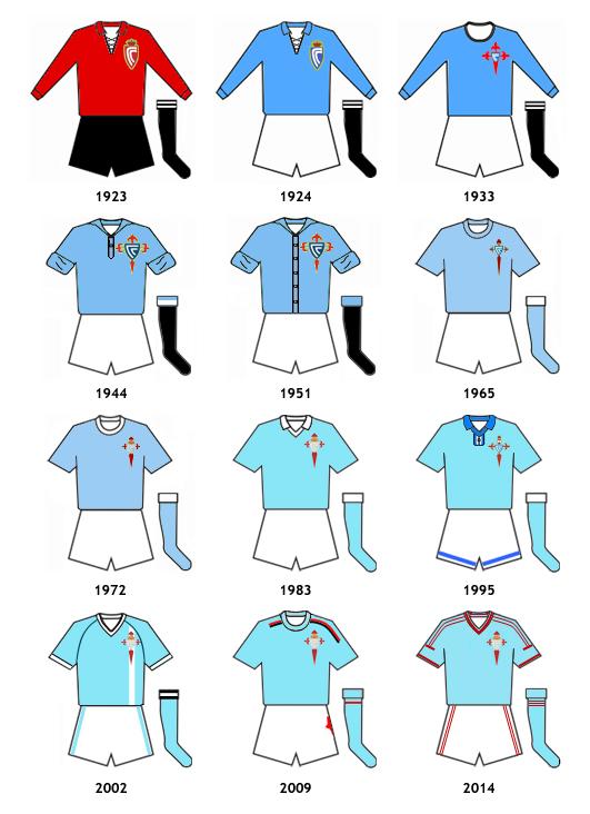 uniformes RC Celta Vigo