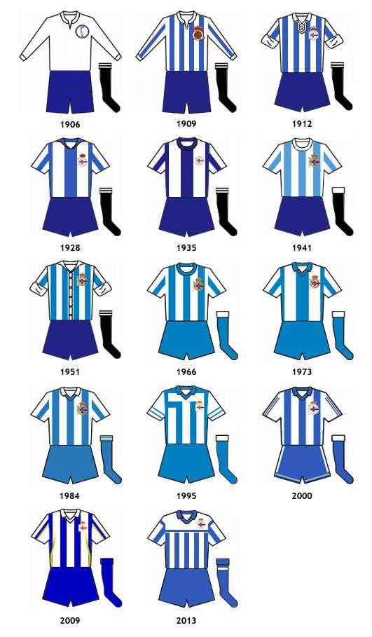 uniformes RC Deportivo La Coruna