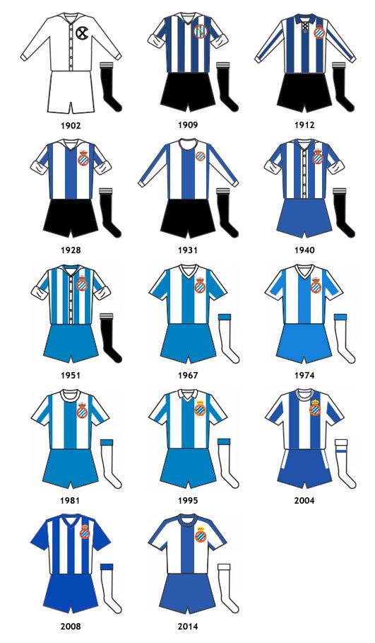 uniformes RCD Espanyol Barcelona