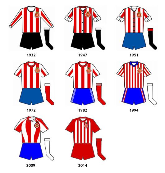 uniformes Girona FC