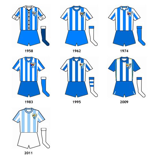 uniformes Malaga CF