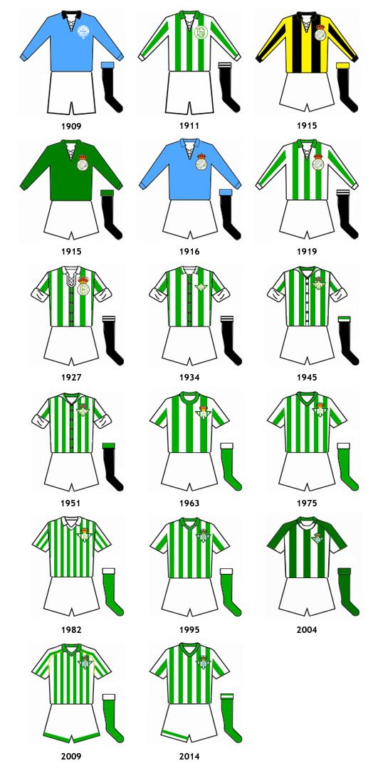 uniformes Real Betis Balompie
