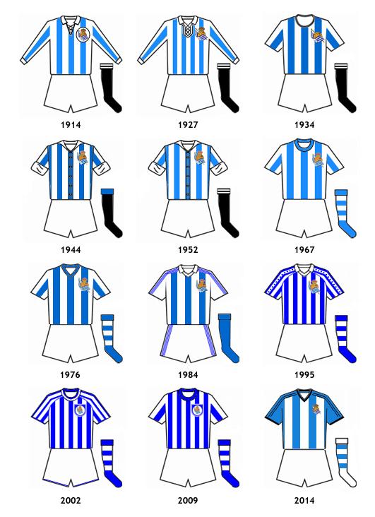 uniformes Real Sociedad Futbol