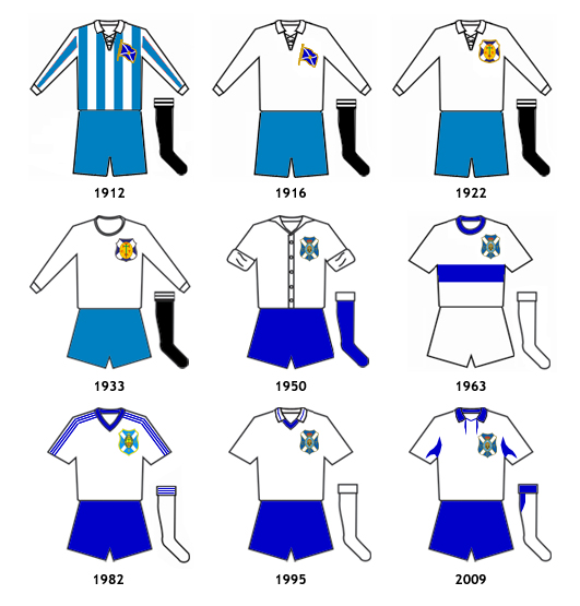 uniformes CD Tenerife